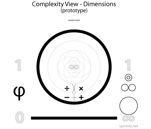 SZ: Section 3: Interface Mathematics Part I