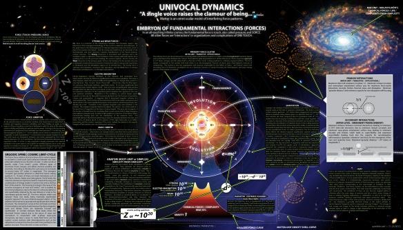 Univocal_Dynamics_v1