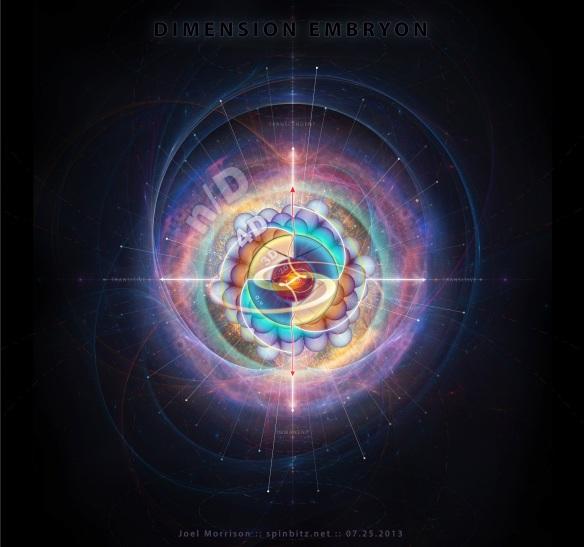 Dimension_Embryon